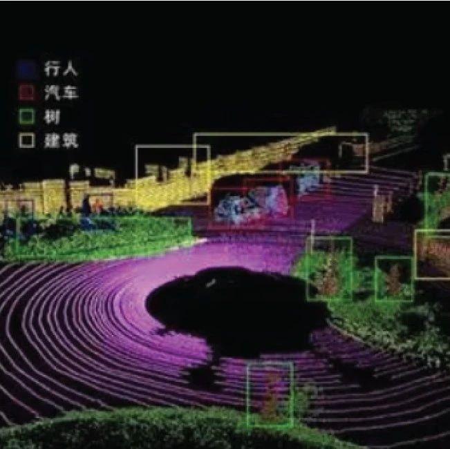基于激光点云语义信息的闭环检测